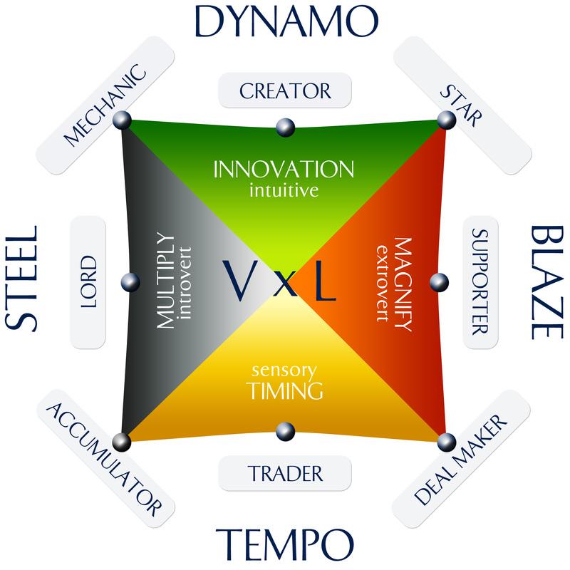 wealth-dynamics-square-xlarge_1_orig