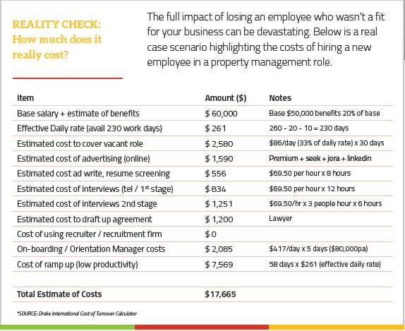 Team-Solution-cost-of-losing-employee-breakdown