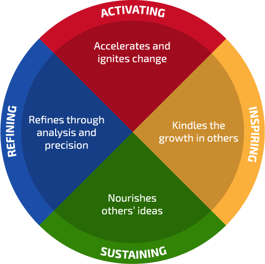 Four Natural Energies image